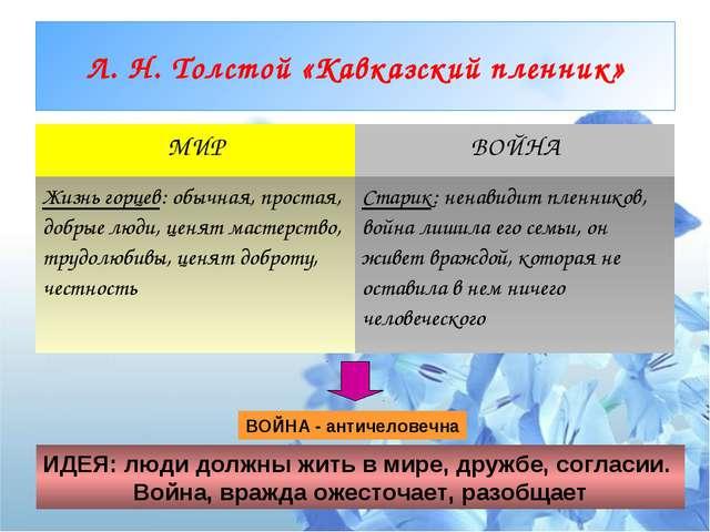 Л. Н. Толстой «Кавказский пленник» ВОЙНА - античеловечна ИДЕЯ: люди должны жи...