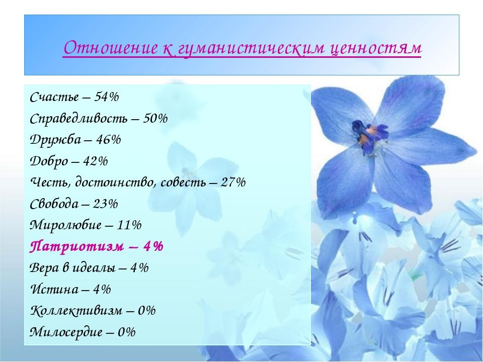 Отношение к гуманистическим ценностям Счастье – 54% Справедливость – 50% Друж...