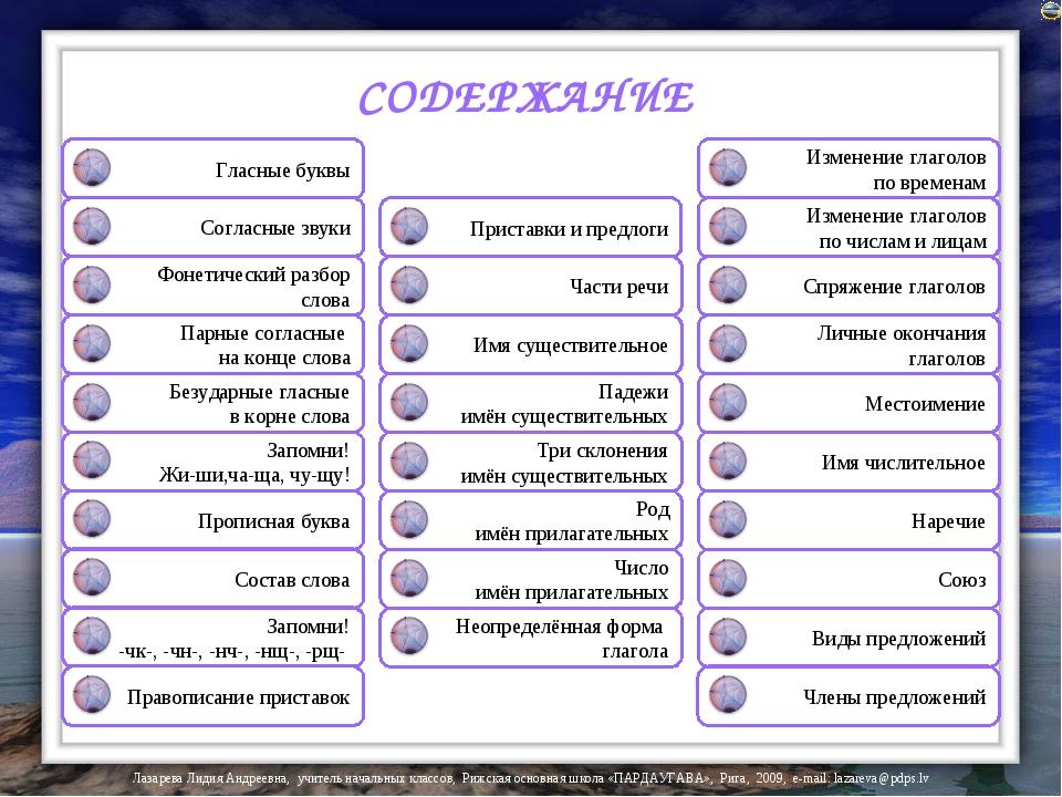 Гласные буквы Согласные звуки Фонетический разбор слова Парные согласные на к...