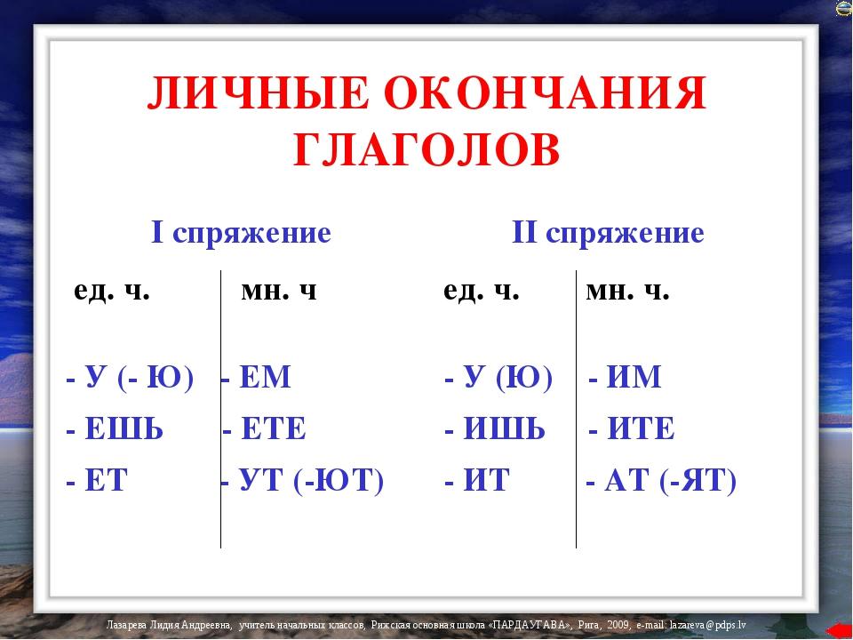 pravila-pravopisaniy-okonchaniy-glagolov