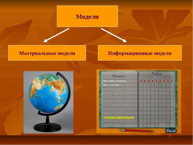 Модели Материальные модели Информационные модели