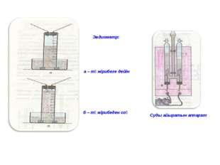 Суды айыратын аппарат Эвдиометр: а – тәжірибеге дейін б – тәжірибеден соң