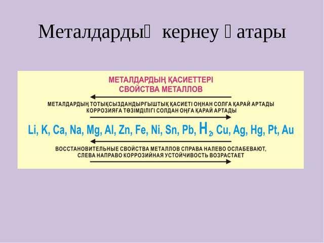 Металдардың кернеу қатары