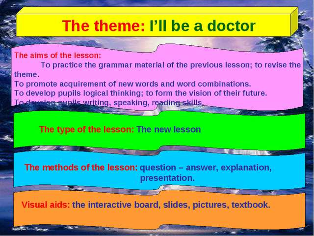 Visual aids: the interactive board, slides, pictures, textbook. The theme: I'...