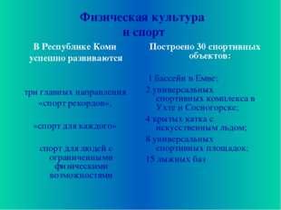Физическая культура и спорт В Республике Коми успешно развиваются три главных