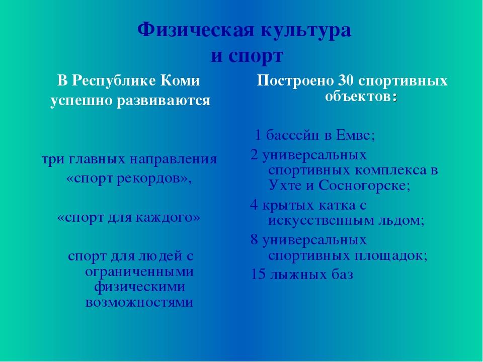 Физическая культура и спорт В Республике Коми успешно развиваются три главных...
