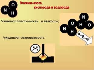 *ухудшают свариваемость Влияние азота, кислорода и водорода *снижают пластичн