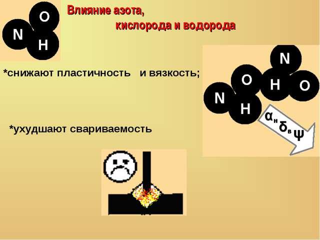 *ухудшают свариваемость Влияние азота, кислорода и водорода *снижают пластичн...