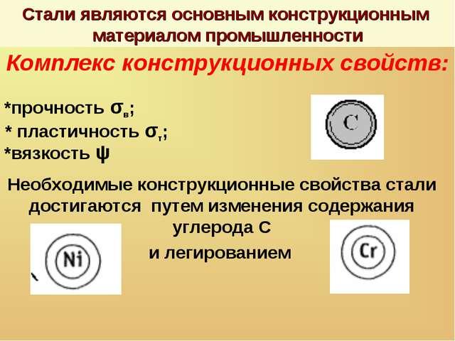Стали являются основным конструкционным материалом промышленности Комплекс ко...