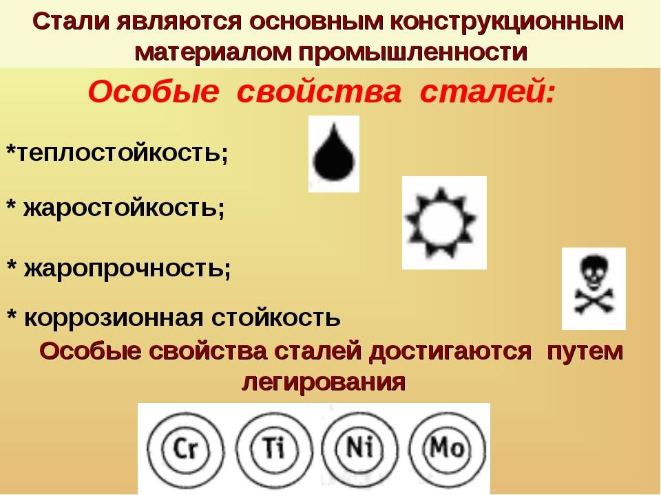 Стали являются основным конструкционным материалом промышленности Особые свой...