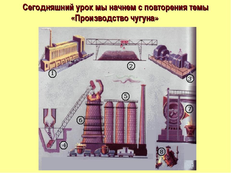 Сегодняшний урок мы начнем с повторения темы «Производство чугуна»