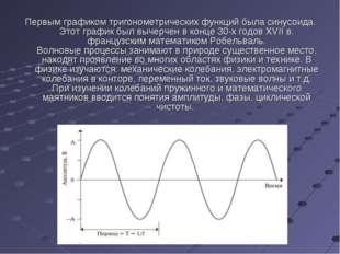 Первым графиком тригонометрических функций была синусоида. Этот график был вы