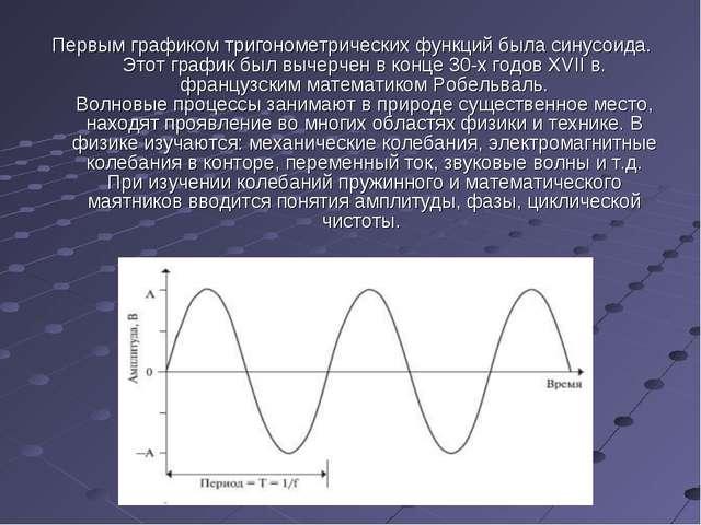 Первым графиком тригонометрических функций была синусоида. Этот график был вы...