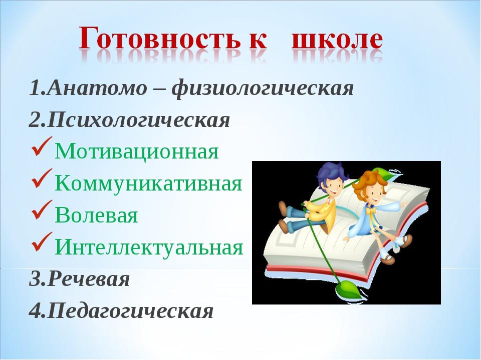 1.Анатомо – физиологическая 2.Психологическая Мотивационная Коммуникативная В...
