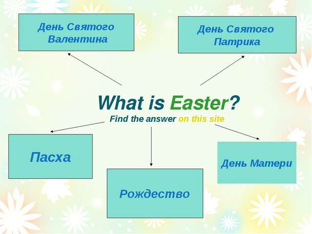 What is Easter? Find the answer on this site День Святого Валентина День Свят...