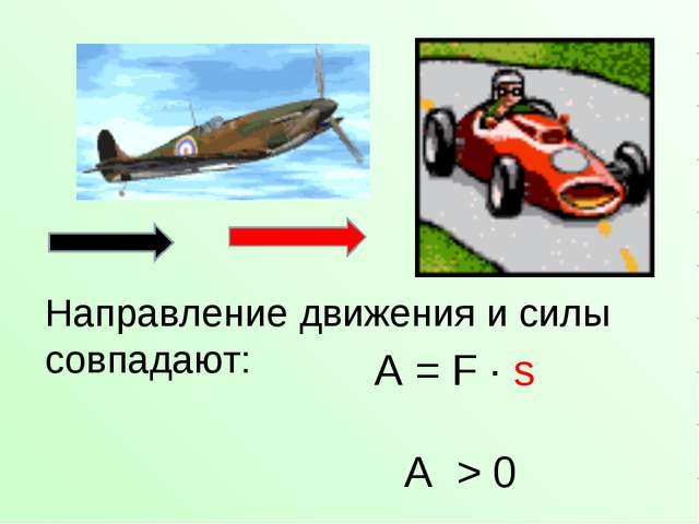 Направление движения и силы совпадают: А = F ∙ s А > 0