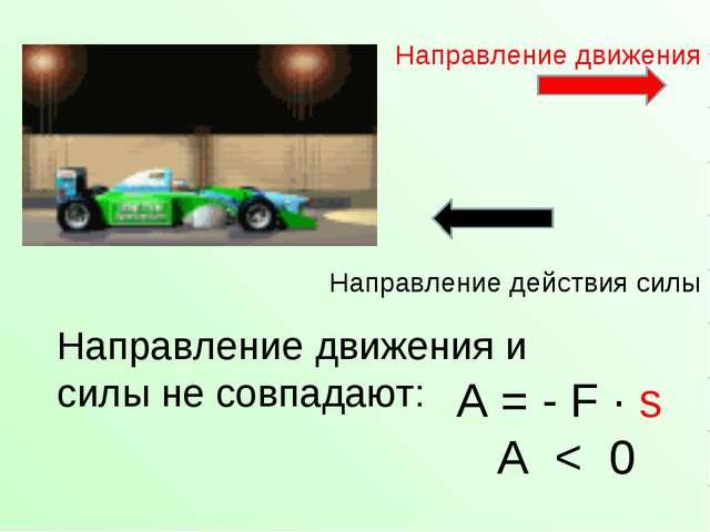 Направление движения Направление действия силы А = - F ∙ s А < 0 Направление...