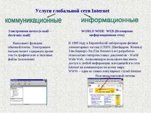 Электронная почта (e-mail – electronic mail) Выполняет функции обычной почты