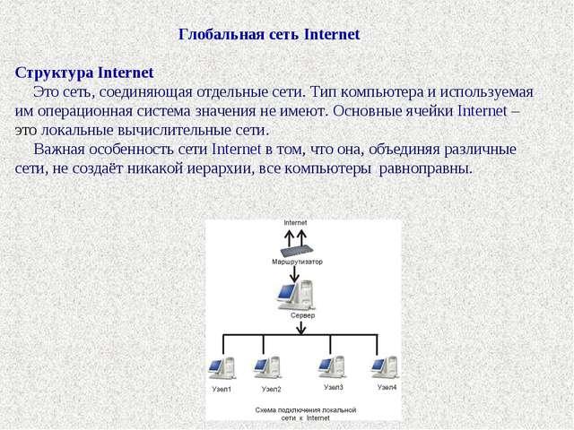 Глобальная сеть Internet Структура Internet Это сеть, соединяющая о...