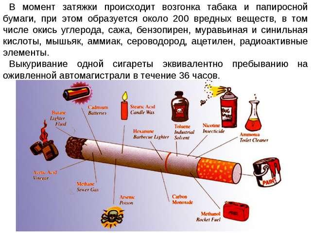 В момент затяжки происходит возгонка табака и папиросной бумаги, при этом обр...