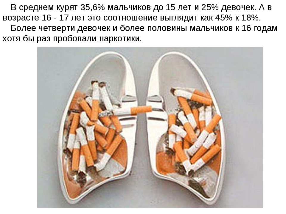 В среднем курят 35,6% мальчиков до 15 лет и 25% девочек. А в возрасте 16 - 1...