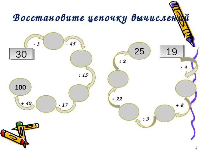 Восстановите цепочку вычислений 30 100 25 19 ∙ 3 - 45 : 15 ∙ 17 + 49 ∙ 4 + 22...