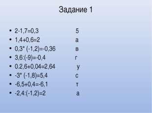 Задание 1 2-1,7=0,3 5 1,4+0,6=2 а 0,3* (-1,2)=-0,36 в 3,6:(-9)=-0,4 г 0.2,6+0