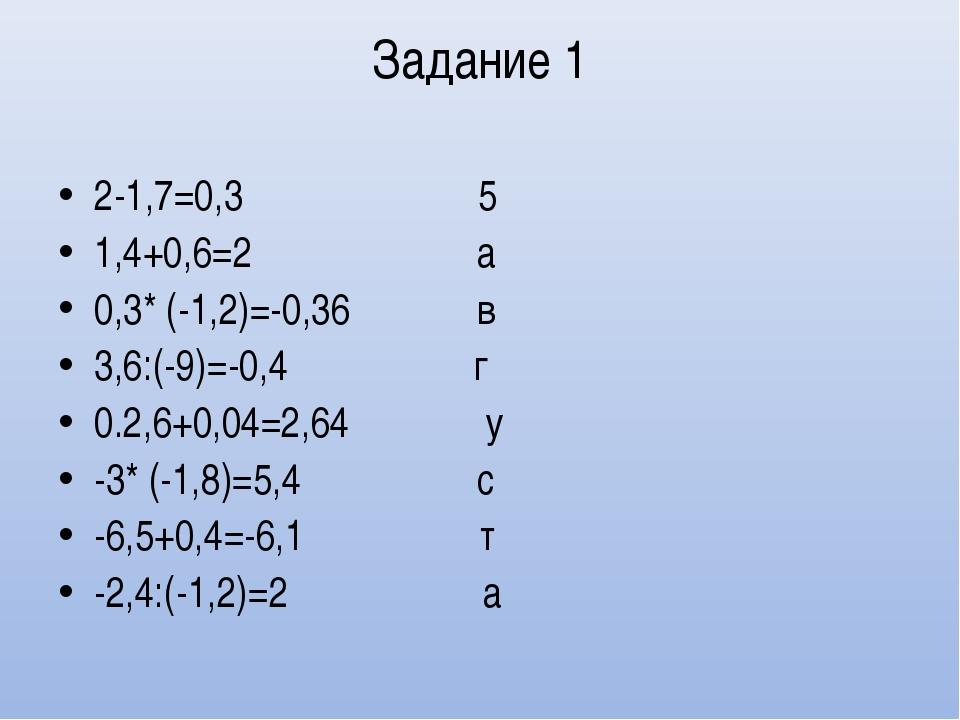 Задание 1 2-1,7=0,3 5 1,4+0,6=2 а 0,3* (-1,2)=-0,36 в 3,6:(-9)=-0,4 г 0.2,6+0...