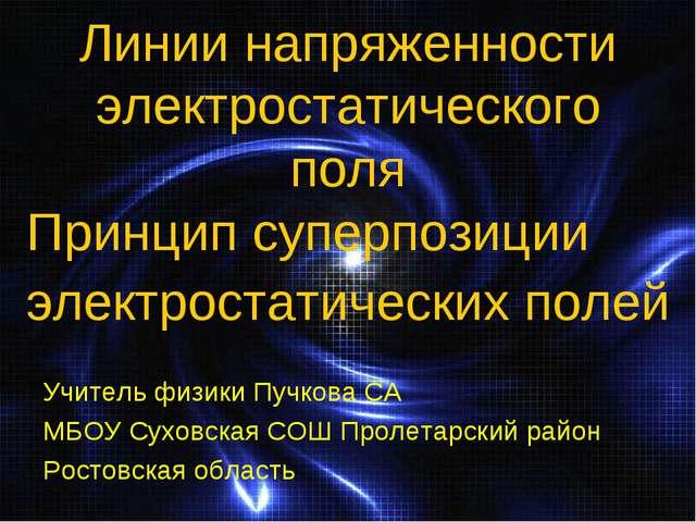 Линии напряженности электростатического поля Принцип суперпозиции электростат...
