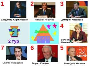 Николай Левичев Валентина Матвиенко 2 тур Владимир Жириновский Сергей Нарышки