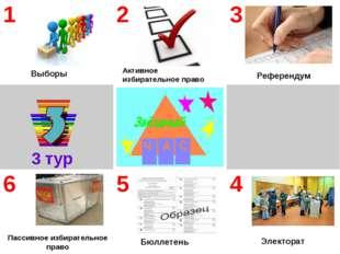 3 тур Выборы Активное избирательное право Электорат Бюллетень Пассивное избир