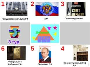 Государственная Дума РФ Федеральное Собрание РФ Совет Федерации ЦИК Президен