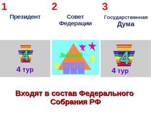 4 тур 4 тур 1 Президент2 Совет Федерации3 Государственная Дума  Входят в