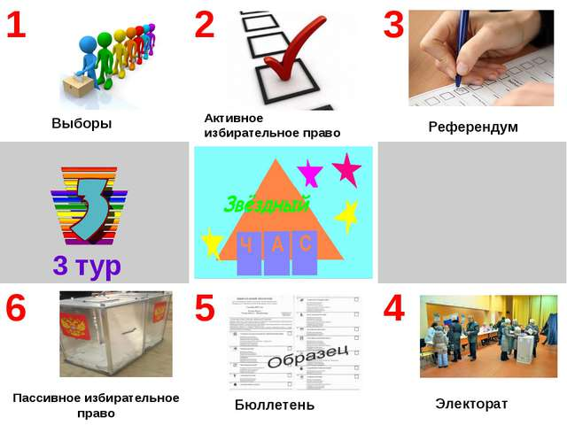 3 тур Выборы Активное избирательное право Электорат Бюллетень Пассивное избир...