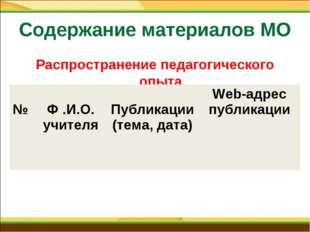 Содержание материалов МО Распространение педагогического опыта №  Ф .И.О. уч