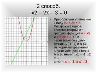 2 способ. х2 – 2х – 3 = 0 Преобразуем уравнение к виду x2 = 2x + 3. Построим