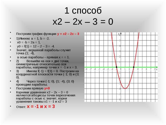 1 способ х2 – 2х – 3 = 0 Построим график функции y = x2 – 2x – 3 1)Имеем: a =...