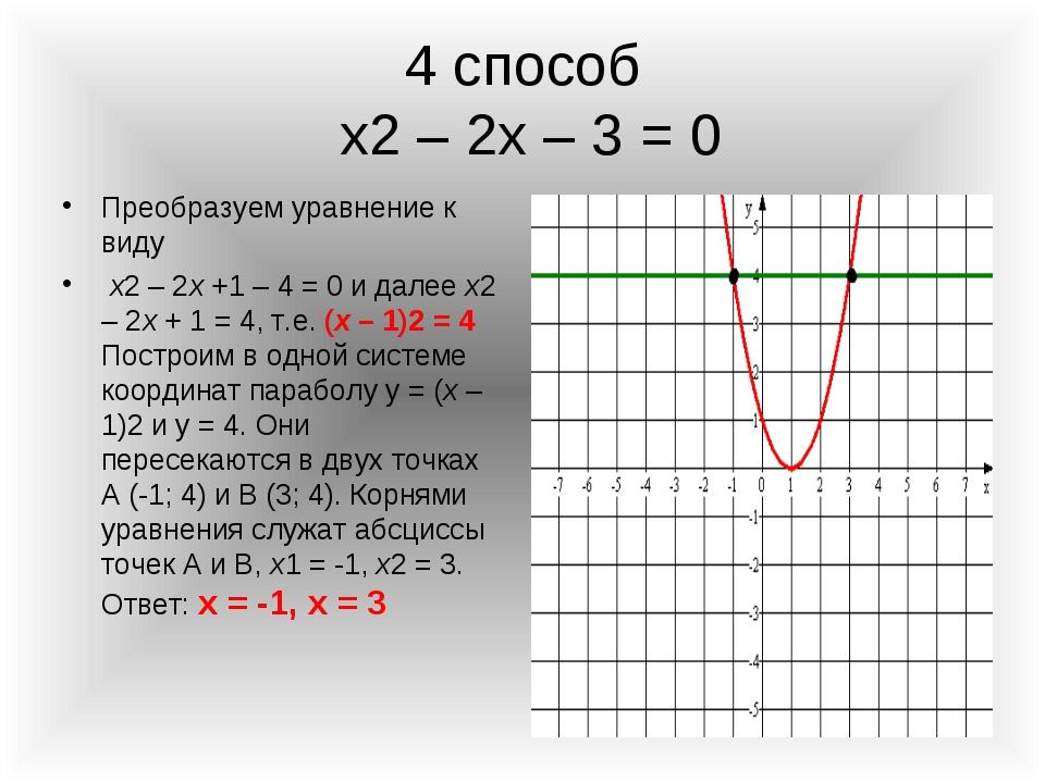 4 способ х2 – 2х – 3 = 0 Преобразуем уравнение к виду х2 – 2х +1 – 4 = 0 и да...