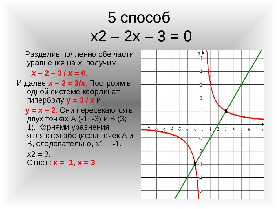 5 способ х2 – 2х – 3 = 0 Разделив почленно обе части уравнения на х, получим...