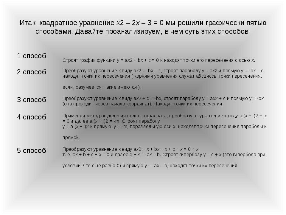 Итак, квадратное уравнение x2 – 2x – 3 = 0 мы решили графически пятью способа...