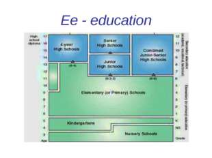 Ee - education