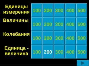 100 100 100 100 200 200 200 200 300 300 300 300 400 400 400 400 500 500 500 5