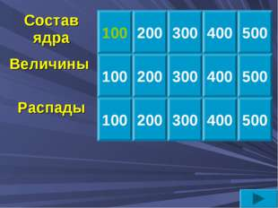 100 100 100 200 200 200 300 300 300 400 400 400 500 500 500 Состав ядра