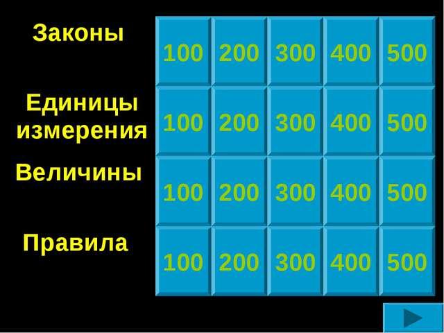 100 100 100 100 200 200 200 200 300 300 300 300 400 400 400 400 500 500 500 5...