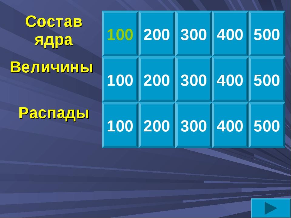 100 100 100 200 200 200 300 300 300 400 400 400 500 500 500 Состав ядра...