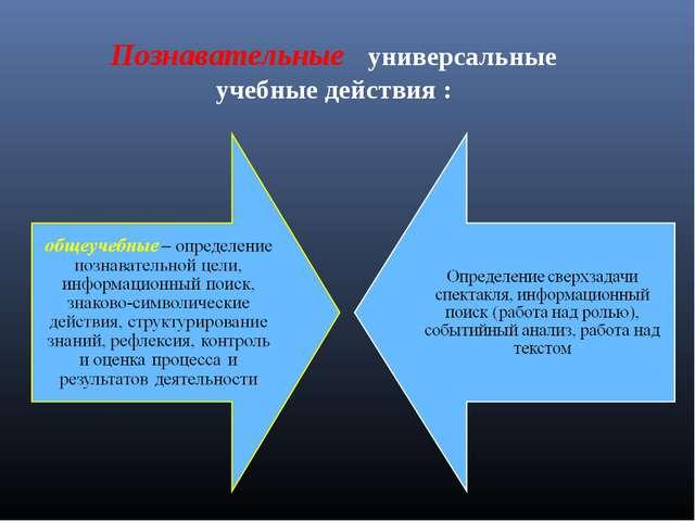 Познавательные универсальные учебные действия :