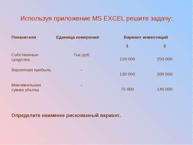 Используя приложение MS EXCEL решите задачу: Определите наименее рискованный...