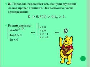 В) Парабола пересекает ось, но нули функции лежат правее единицы. Это возможн