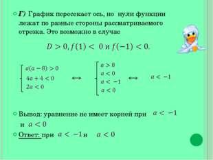 Г) График пересекает ось, но нули функции лежат по разные стороны рассматрива