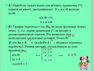 А) Парабола лежит выше оси абсцисс, уравнение (*) корней не имеет, дискримина